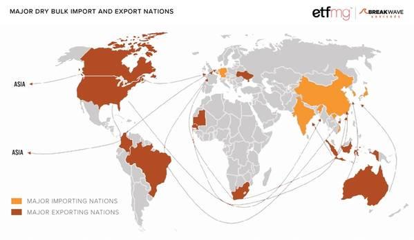 Imagem: ETF Managers Group