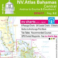 Photo: nv Charts