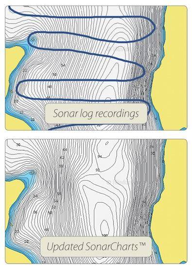 Photo courtesy of Navionics
