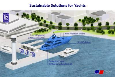 Rolls-Royce is launching a range of sustainable mtu propulsion solutions for yachts to help yacht manufacturers and operators meet their sustainability targets and those of the Paris Climate Agreement. These include IMO III propulsion systems, hybrid systems and engines that are approved for sustainable fuels. JPG, 479 KBRolls-Royce and Ferretti Group are deepening their cooperation and jointly developing sustainable solutions for future yachts. A first major milestone is a cooperation to instal