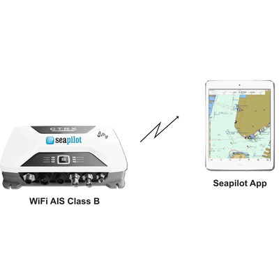 TRUE HEADING ANNOUNCES NORTH AMERICAN RELEASE OF SEAPILOT AIS NAVIGATION SYSTEMS